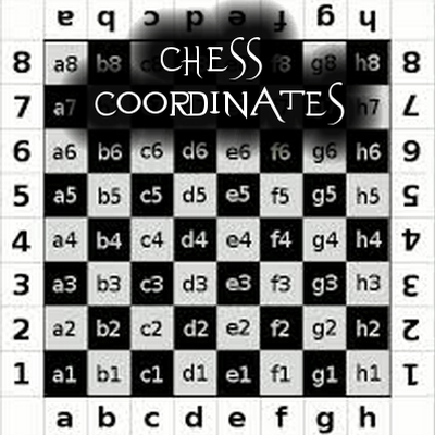 Chess coordinates