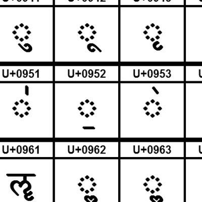 Devanagari for Sanskrit - just markings