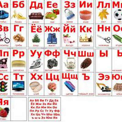 Russian Alphabet An Introduction To 35