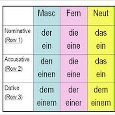 In Case Deutsch