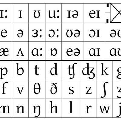 English phonetic alphabet memrise english phonetic alphabet altavistaventures