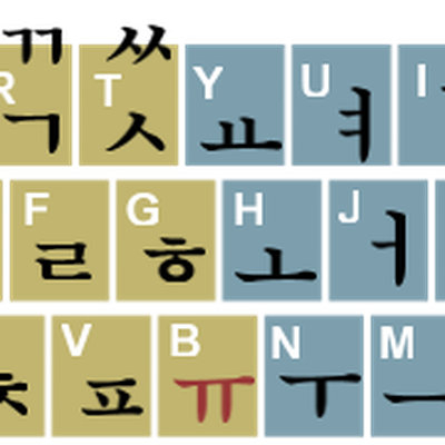 Korean Alphabet (Hangul)