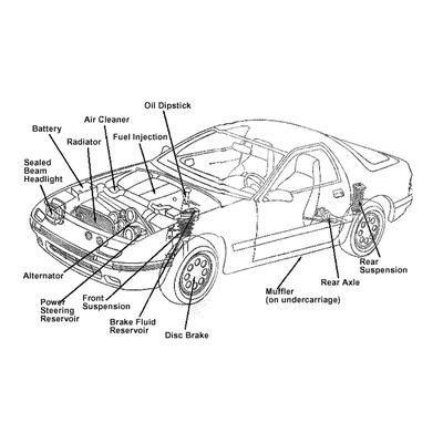Car Parts - Memrise