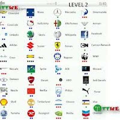 logo quiz technology