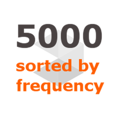 5000 Words (top 87%) sorted by frequency