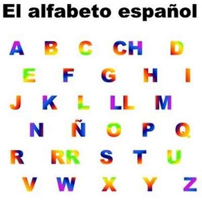 Spanish Alphabet Audio - Alfabeto Español Audio - Memrise