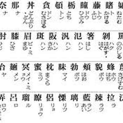 常用漢字 - Memrise