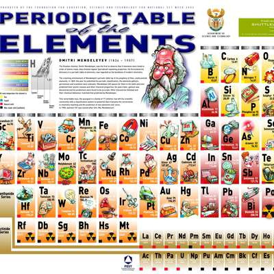 The first 30 elements from the period memrise the first 30 elements from the periodic table urtaz Image collections
