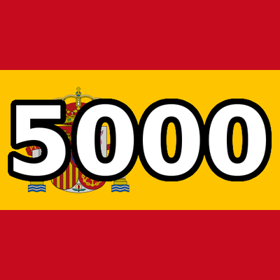 ! 5000 top Spanish words with AUDIO
