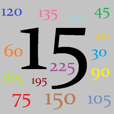 15 Times Table, - Memrise
