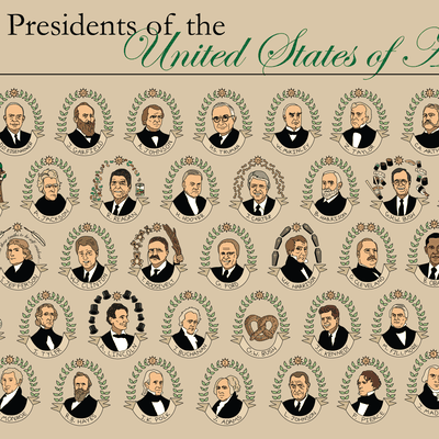 American Presidents in depth w/ significances