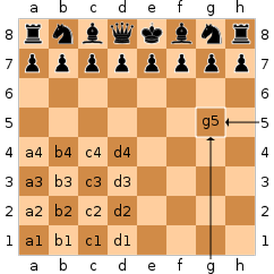 Learn chessboard's algebraic notation