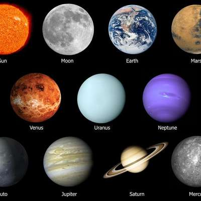 planets names all - photo #20