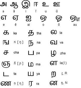 Beginners Tamil Script