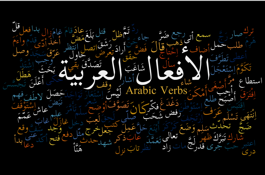 1500 Arabic Verbs by Frequency ♬