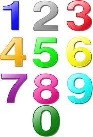 Tagalog Numbers