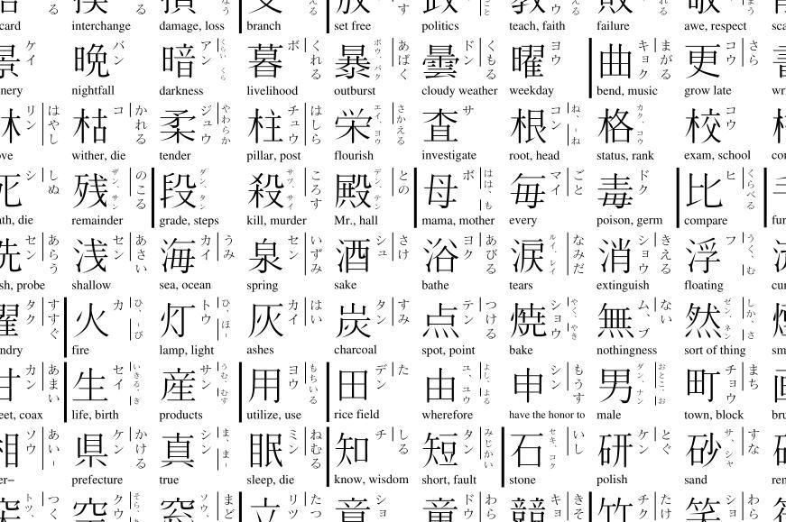 Intermediate Kanji Vocab