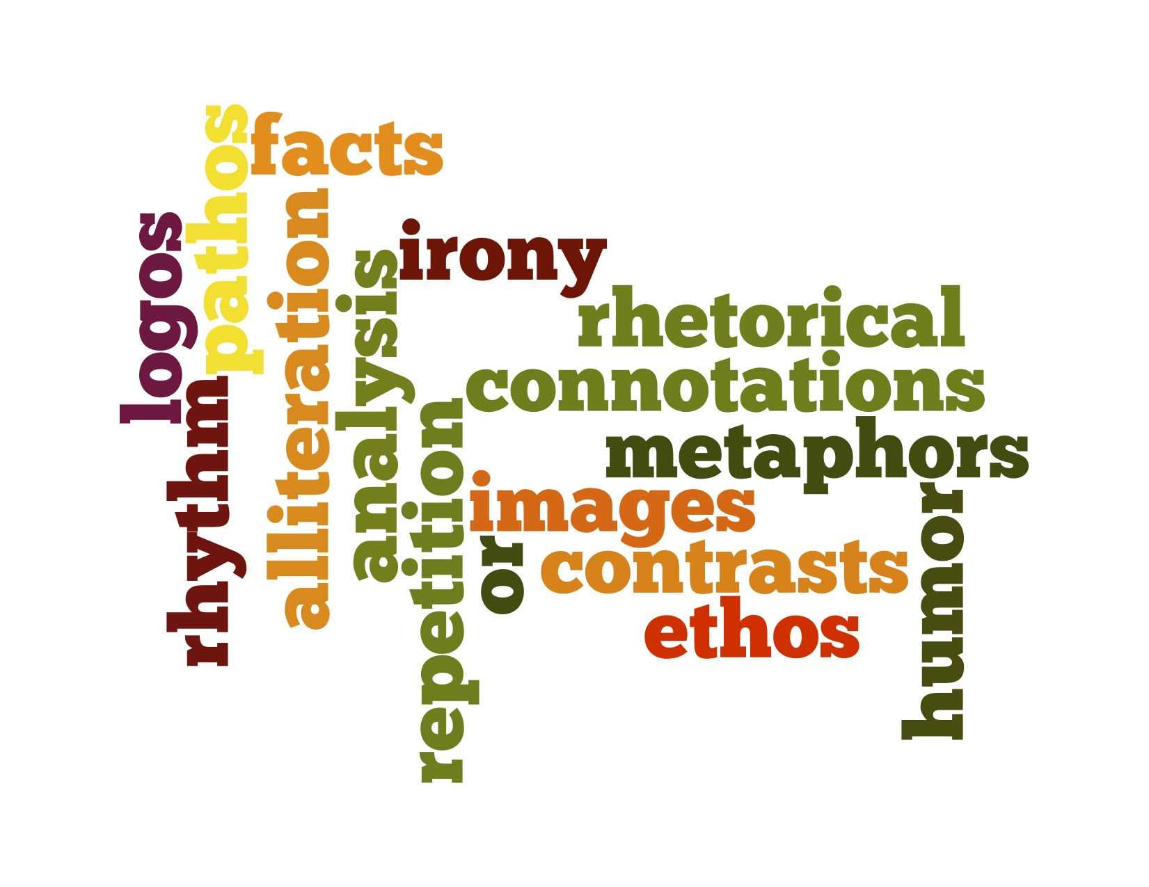 What rhetorical devices can you use in this essay