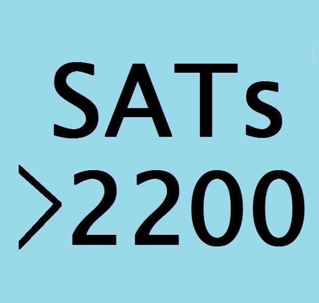 SAT Vocab