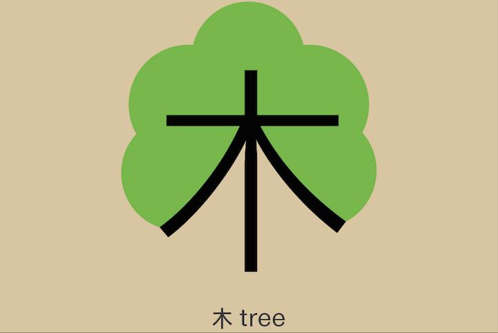 Mandarin Pre-U: Environment