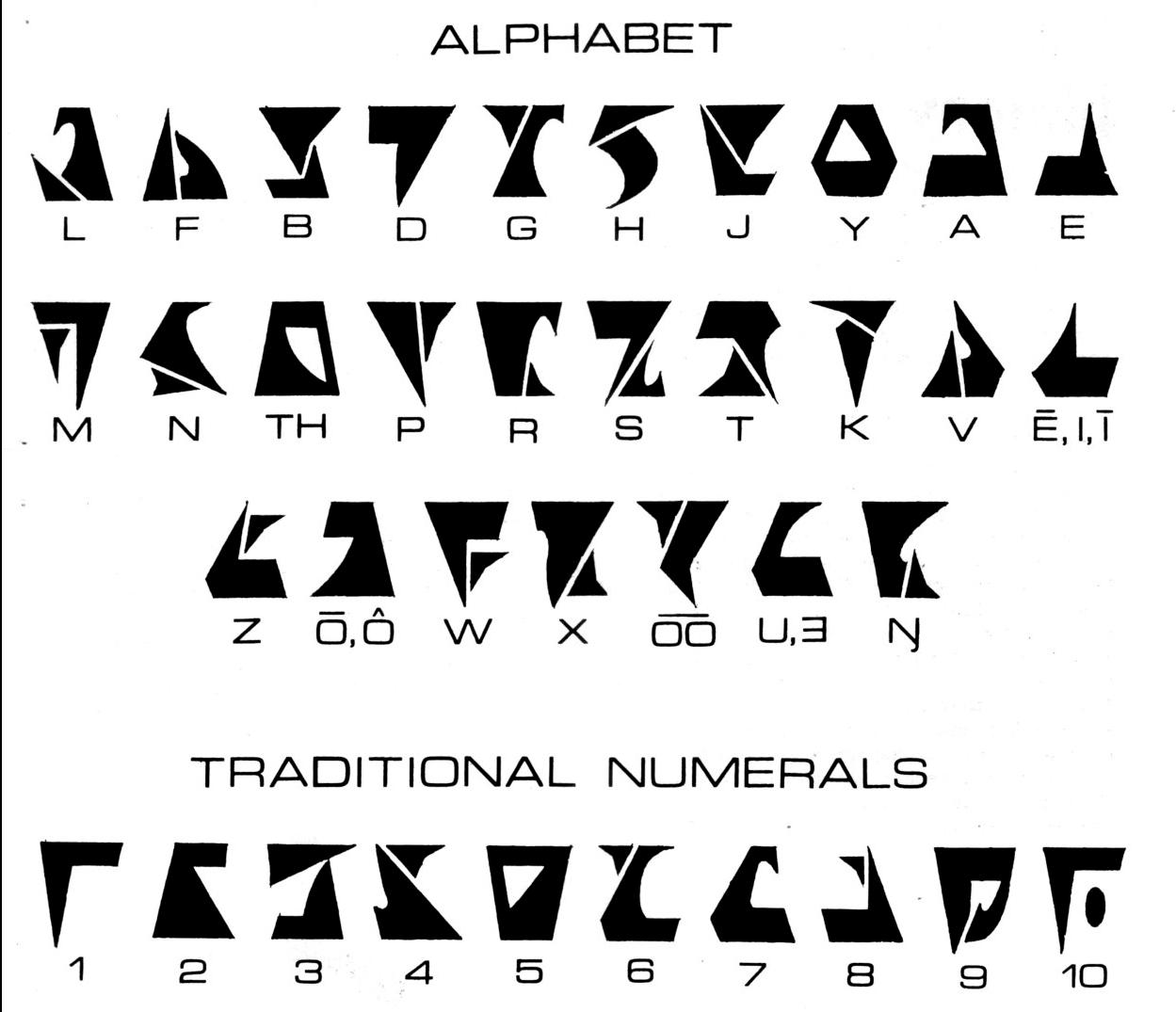Klingonisch Translator