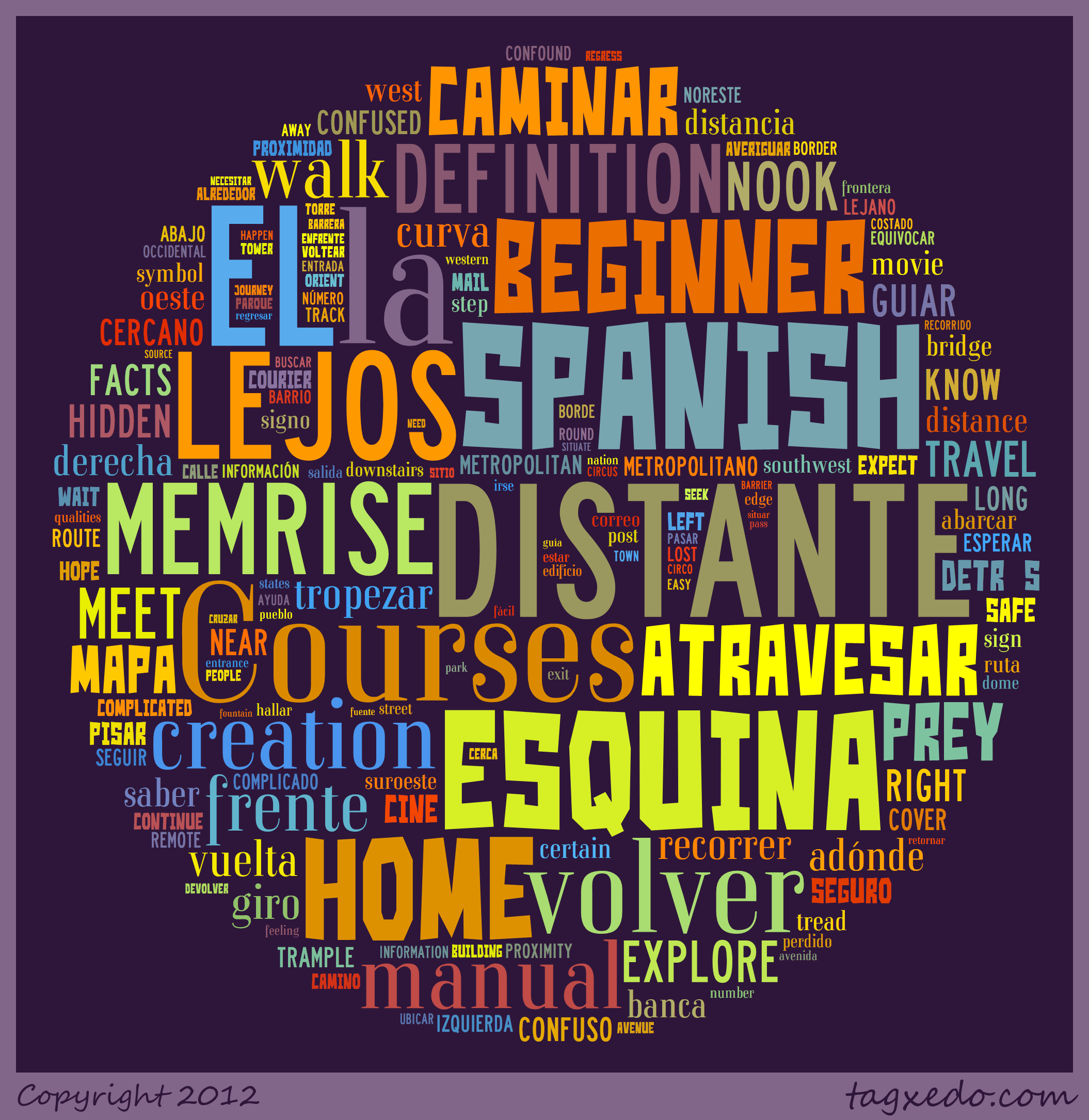 1500 word Spanish Intro
