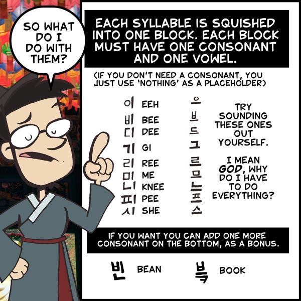 Level 8 - Learn Korean Hangul (Ryan Est… - Memrise