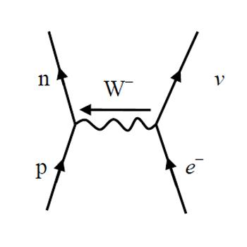 Level 2 As Aqa Physics A Memrise