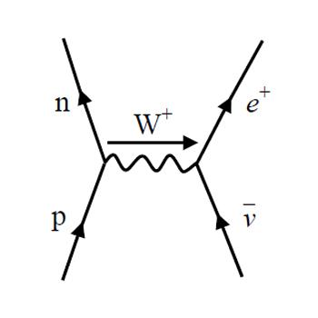 electron capture symbol