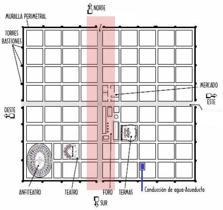 Level 3 Foundations Of Architecture Memrise