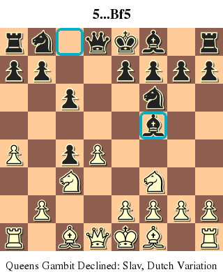 Level 1 - Chess Openings: www.Chessable.com, chess - Memrise