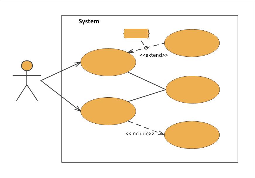 Level 1 uml 2 diagrams memrise use case diagram ccuart Choice Image