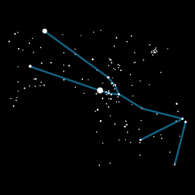 400 x 400 png 14kBConstellations
